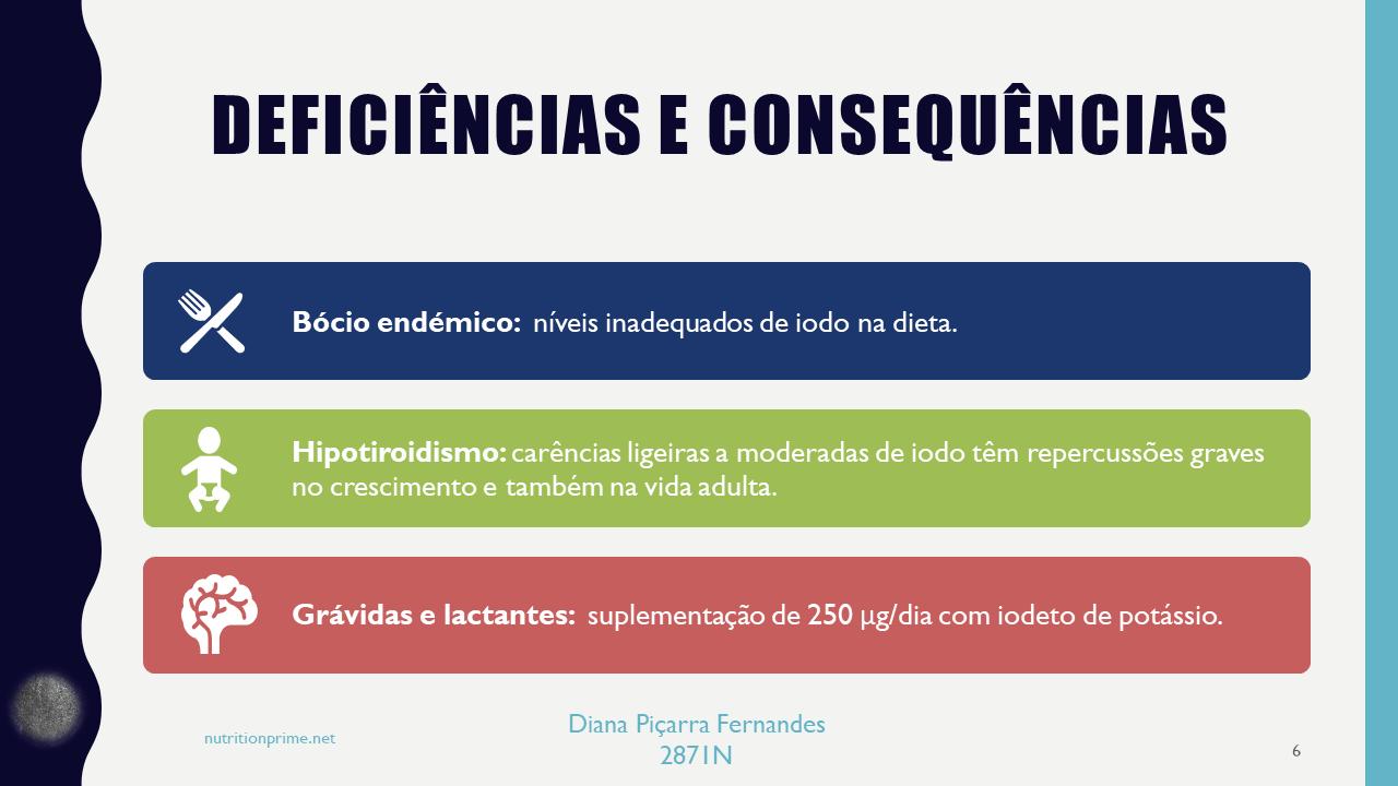 Diapositivo 6