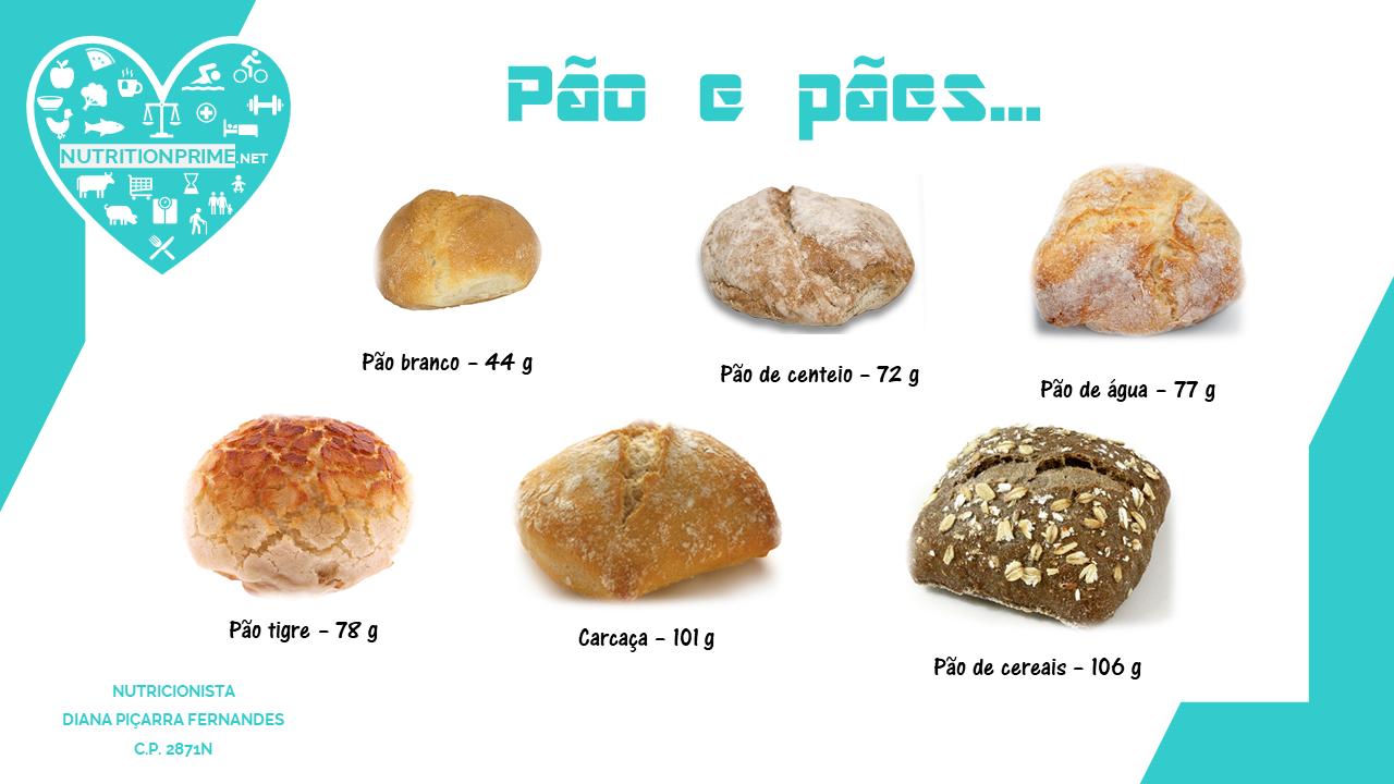 Pão e Pães: todos iguais e todos diferentes 🥖⚠️💙