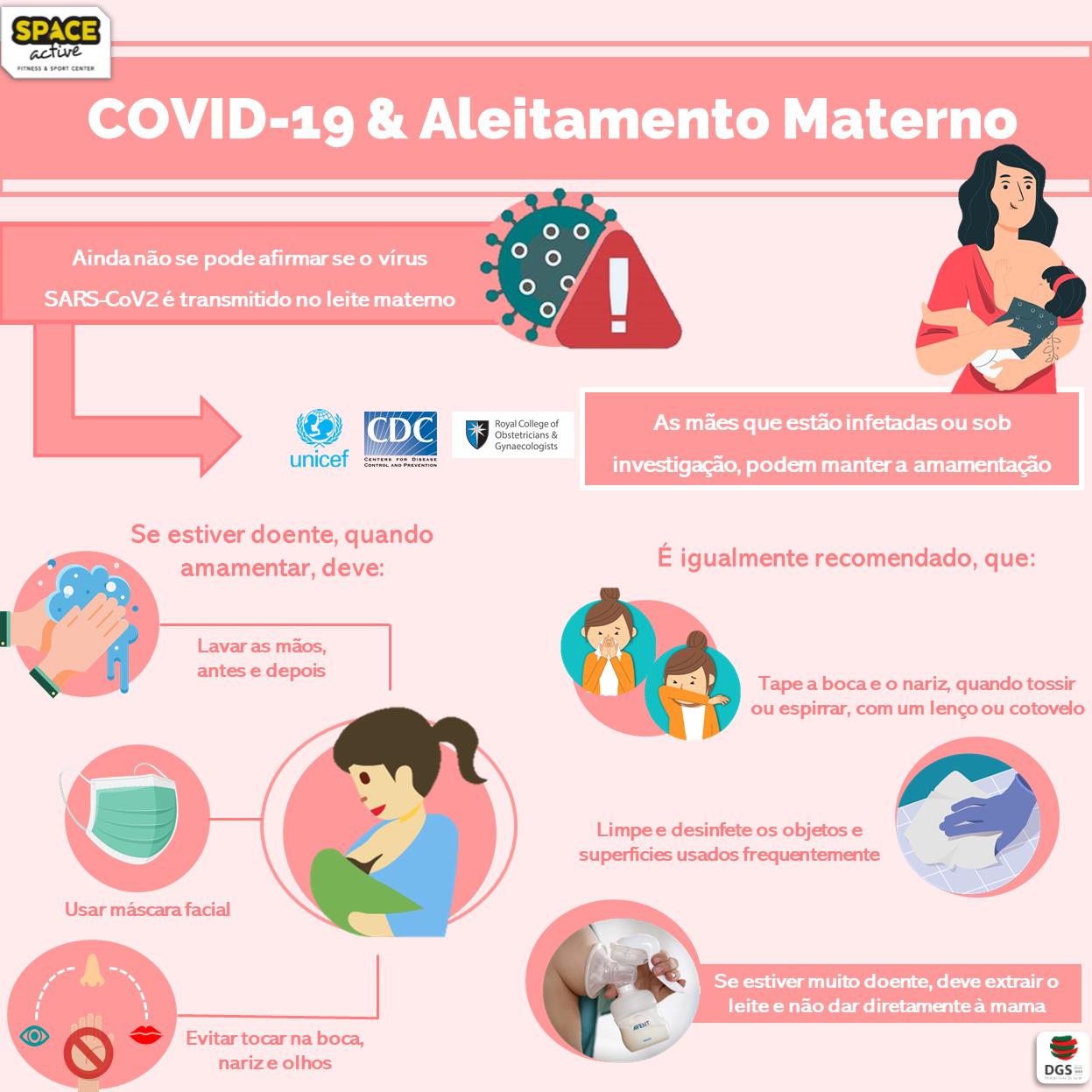 COVID-19 & Aleitamento Materno 🤱